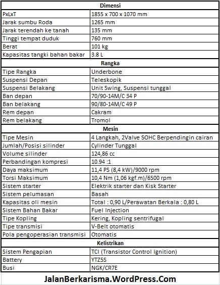 Spesifikasi XEON RC