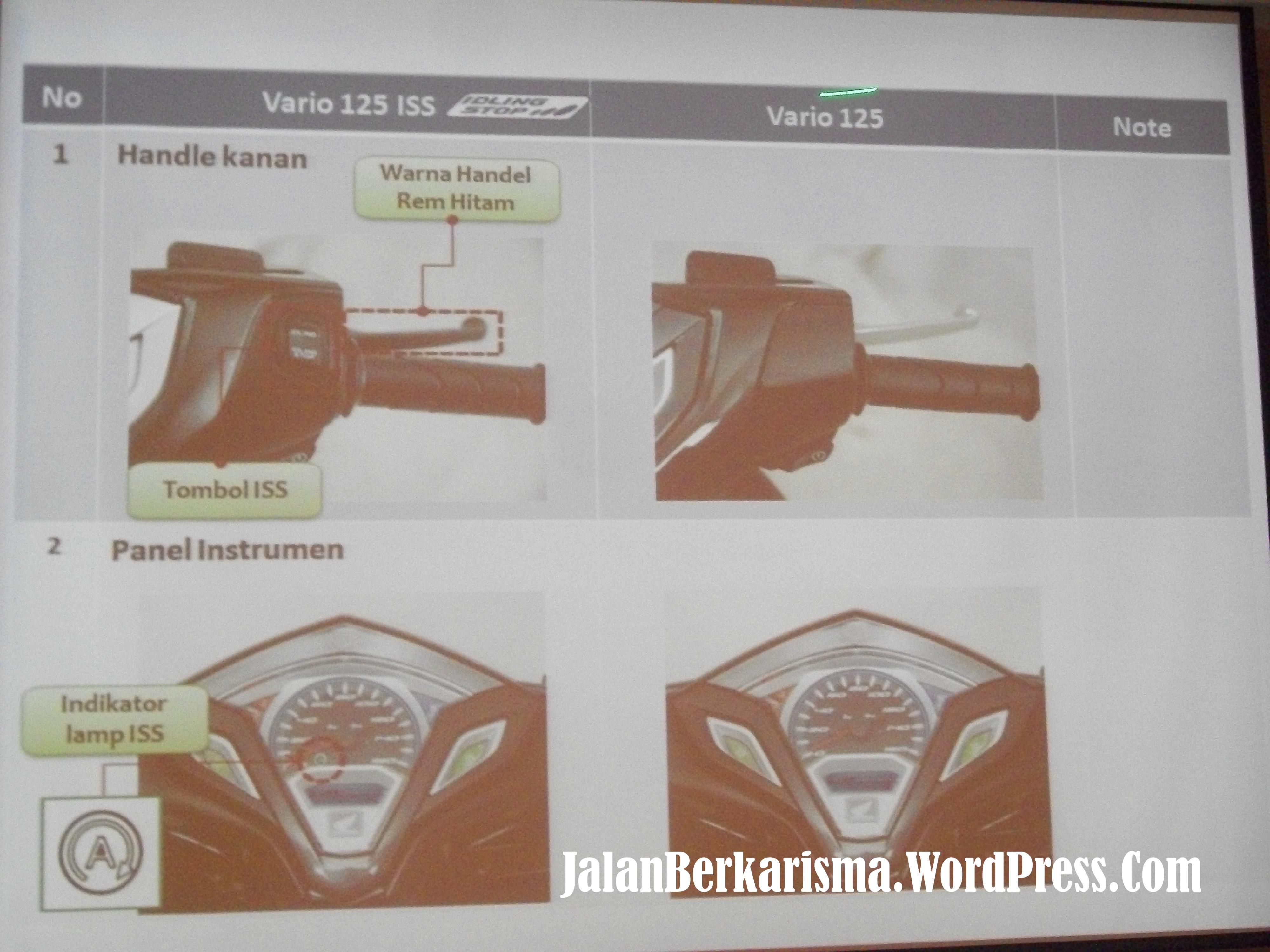 Unsimiliar part dan konfigurasi sistem idling system stop pada vario vario 125 cbs iss sehingga menjadi perbedaan dengan vario 125 non iss yaitu asfbconference2016 Choice Image