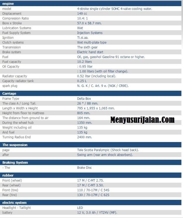 Spesifikasi M-Slaz