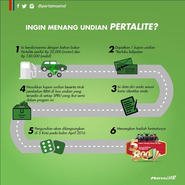 Undian Pertalite 2016