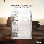 harga pertamina dex 15 agustus