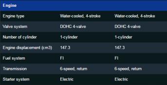 spesifikasi-engine-gsx-150