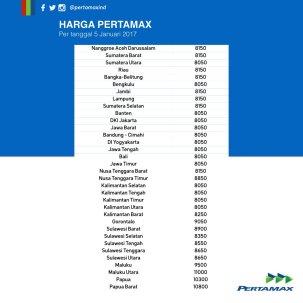 harga-pertamax-5-hanuari-2017