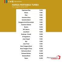 harga-pertamax-turbo-5-januari-2017
