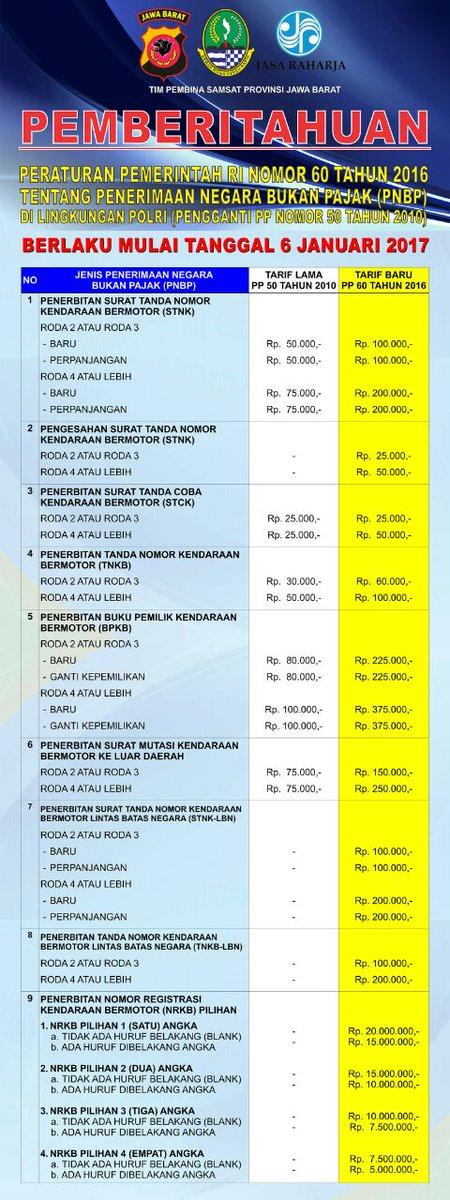 tabel-pnbp-polri-harga-yang-baru