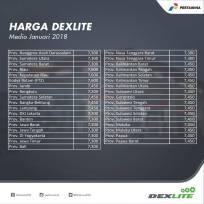 Harga Dexlite 13 Januari 2018