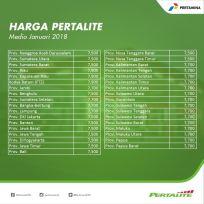 Harga Pertalite 13 Januari 2018