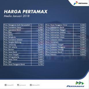 Harga Pertamax 13 Januari 2018