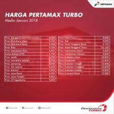 Harga Pertamax Turbo 13 Januari 2018