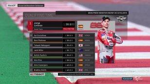 Hasil Kualifikasi MotoGP Catalunya 2018-2
