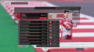 Hasil Kualifikasi MotoGP Catalunya 2018-3
