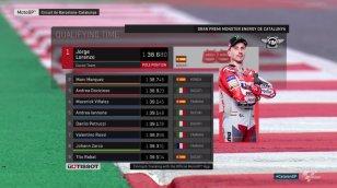 Hasil Kualifikasi MotoGP Catalunya 2018