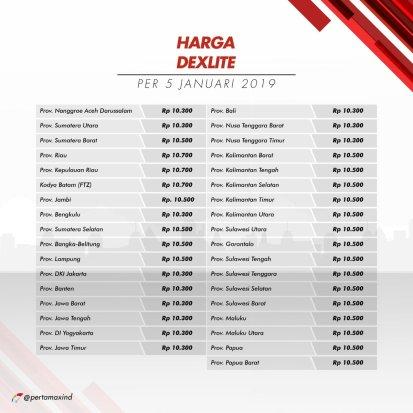 daftar harga dexlite per tanggal 5 januari 2018