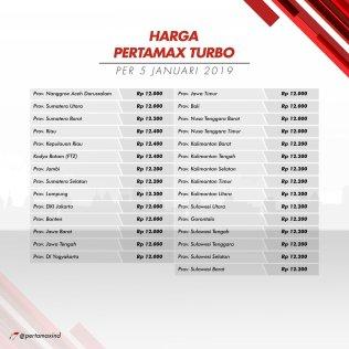 daftar harga pertamax turbo per tanggal 5 januari 2018