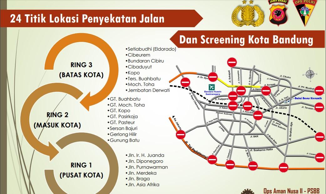 Besok Rabu 22 April 2020 Bandung Raya Melaksanakan Psbb Pengamanan Kota Bandung Dibagi 3 Ring Menyusurijalan Com
